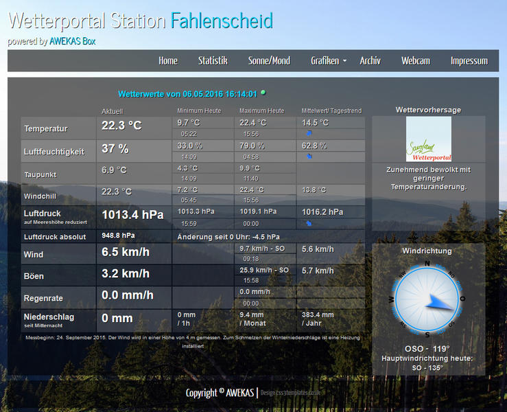 Wetterstation - Fahlenscheid